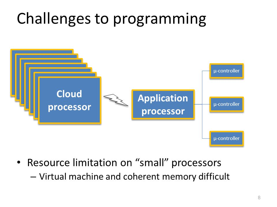 Challenges to programming Separation of hardware vendors, application developers, and users – Developer blind of external computing resources and runtime context 9 Application processor µ-controller Cloud processor