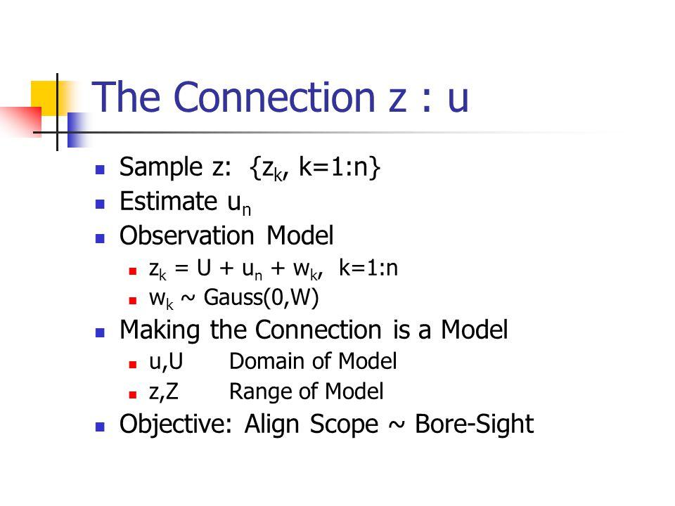 The Connection z : u Sample z: {z k, k=1:n} Estimate u n Observation Model z k = U + u n + w k, k=1:n w k ~ Gauss(0,W) Making the Connection is a Model u,UDomain of Model z,ZRange of Model Objective: Align Scope ~ Bore-Sight