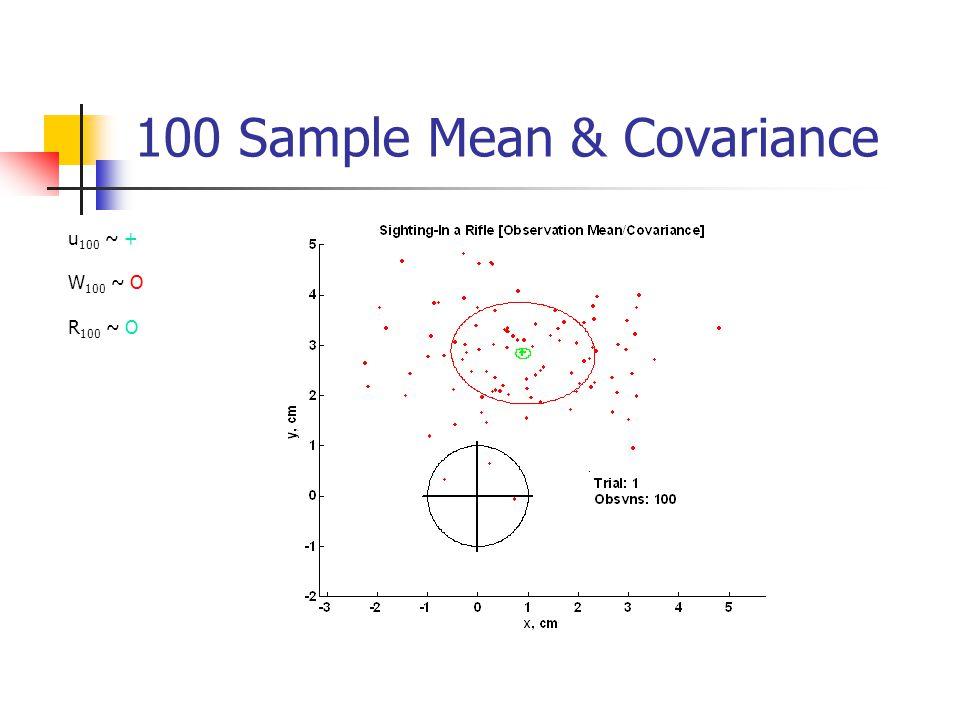 100 Sample Mean & Covariance u 100 ~ + W 100 ~ O R 100 ~ O