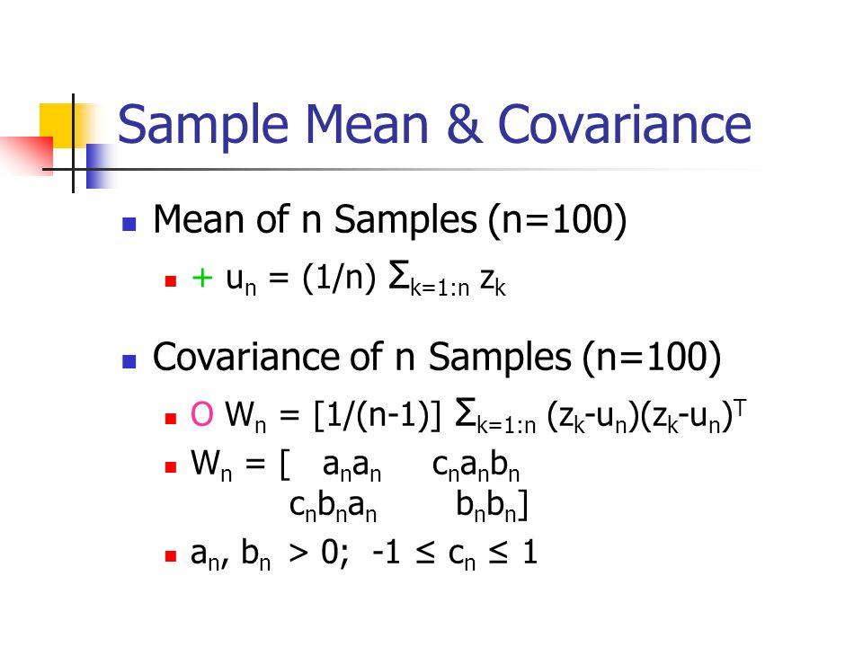 Sample Mean & Covariance Mean of n Samples (n=100) + u n = (1/n) Σ k=1:n z k Covariance of n Samples (n=100) O W n = [1/(n-1)] Σ k=1:n (z k -u n )(z k -u n ) T W n = [ a n a n c n a n b n c n b n a n b n b n ] a n, b n > 0; -1 ≤ c n ≤ 1