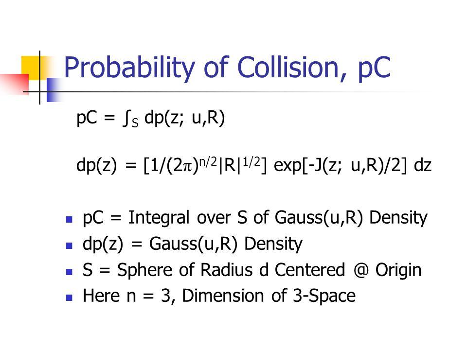 Probability of Collision, pC pC = ∫ S dp(z; u,R) dp(z) = [1/(2 π ) n/2 |R| 1/2 ] exp[-J(z; u,R)/2] dz pC = Integral over S of Gauss(u,R) Density dp(z)