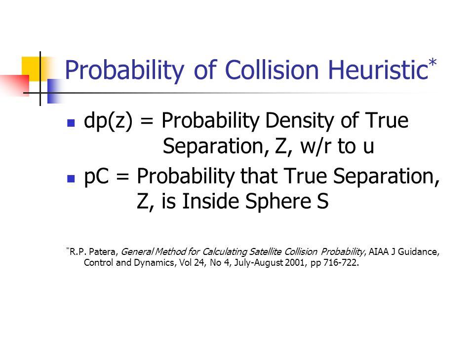 Probability of Collision Heuristic * dp(z) = Probability Density of True Separation, Z, w/r to u pC = Probability that True Separation, Z, is Inside Sphere S * R.P.