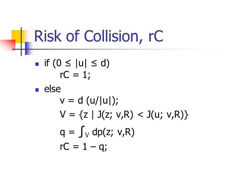Risk of Collision, rC if (0 ≤ |u| ≤ d) rC = 1; else v = d (u/|u|); V = {z | J(z; v,R) < J(u; v,R)} q = ∫ V dp(z; v,R) rC = 1 – q;