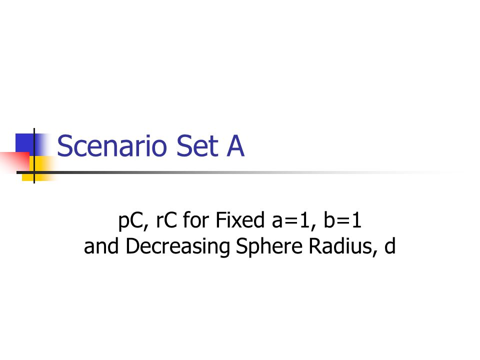 Scenario Set A pC, rC for Fixed a=1, b=1 and Decreasing Sphere Radius, d