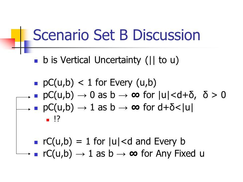 Scenario Set B Discussion b is Vertical Uncertainty (|| to u) pC(u,b) < 1 for Every (u,b) pC(u,b) → 0 as b → ∞ for |u| 0 pC(u,b) → 1 as b → ∞ for d+δ<|u| !.