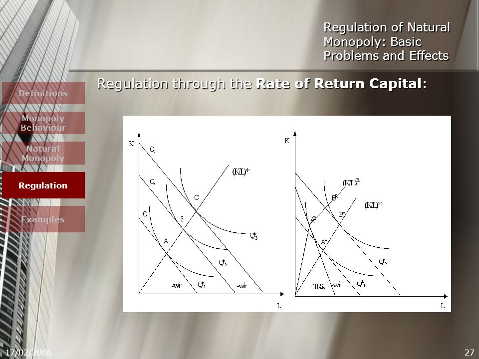 17/02/200627 Regulation of Natural Monopoly: Basic Problems and Effects Regulation through the Rate of Return Capital: Definitions Monopoly Behaviour Natural Monopoly Regulation Examples
