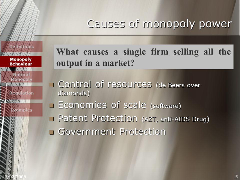 17/02/20066 Monopoly Behaviour Definitions Monopoly Behaviour Natural Monopoly Regulation Examples