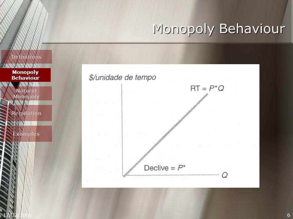 17/02/20067 Monopoly Behaviour Definitions Monopoly Behaviour Natural Monopoly Regulation Examples