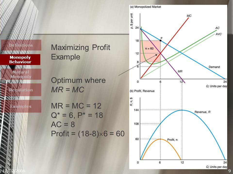 17/02/200610 Optimum where MR = MC MR = MC = 12 Q* = 6, P* = 18 AC = 8 Profit = (18-8)  6 = 60 Maximizing Profit Example Definitions Monopoly Behaviour Natural Monopoly Regulation Examples