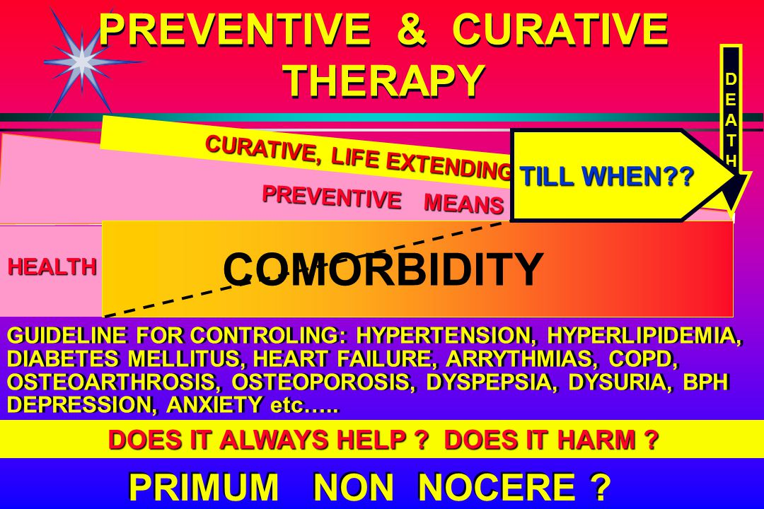 PREVENTIVE MEANS PREVENTIVE MEANS CURATIVE, LIFE EXTENDING THERAPY COMORBIDITY DEATHDEATH PREVENTIVE & CURATIVE THERAPY HEALTH GUIDELINE FOR CONTROLING: HYPERTENSION, HYPERLIPIDEMIA, DIABETES MELLITUS, HEART FAILURE, ARRYTHMIAS, COPD, OSTEOARTHROSIS, OSTEOPOROSIS, DYSPEPSIA, DYSURIA, BPH DEPRESSION, ANXIETY etc…..