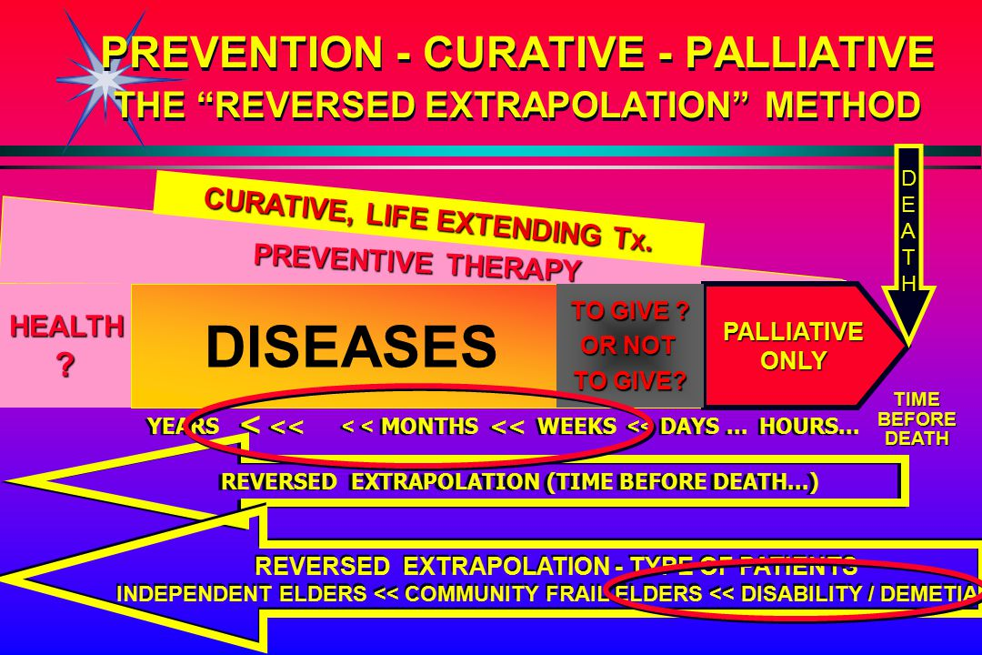 PREVENTIVE THERAPY PREVENTIVE THERAPY CURATIVE, LIFE EXTENDING T X.