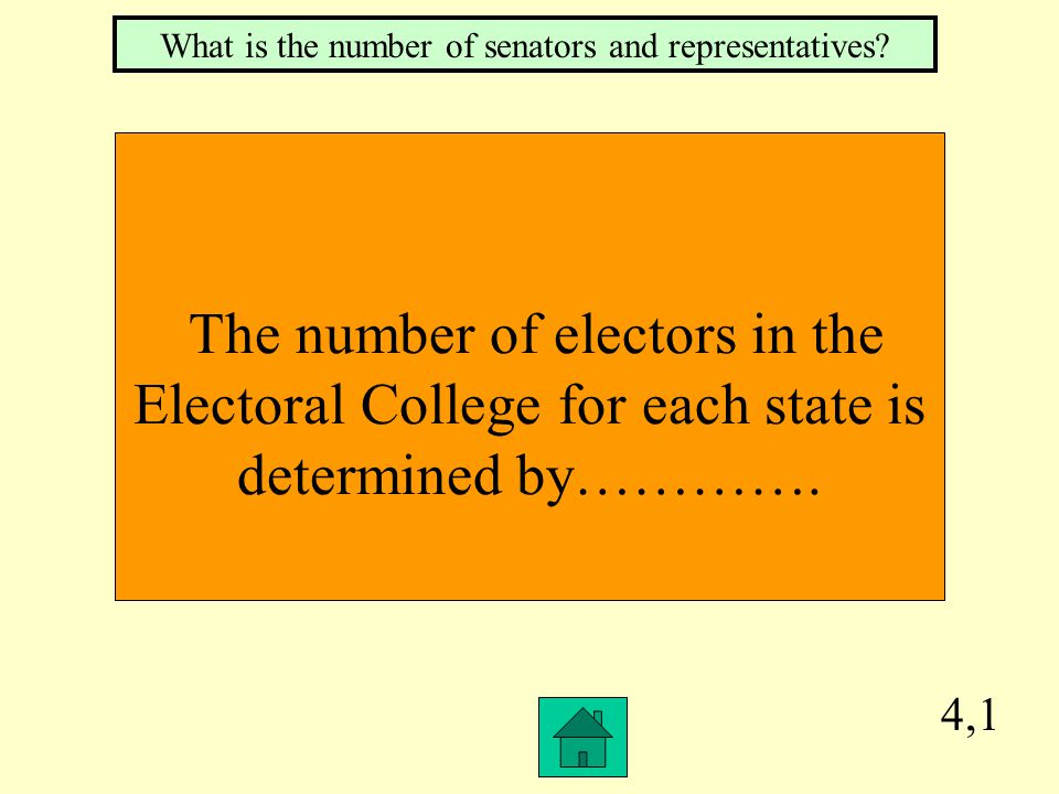 3,4 The number of representatives of a given state is determined by………… What is the population of the state as determined by a ten-year census