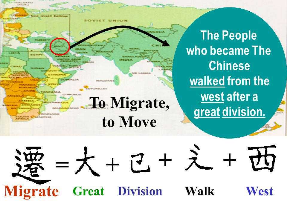 + ++ = To Migrate, to Move GreatDivisionWestWalk Migrate The People who became The Chinese walked from the west after a great division.