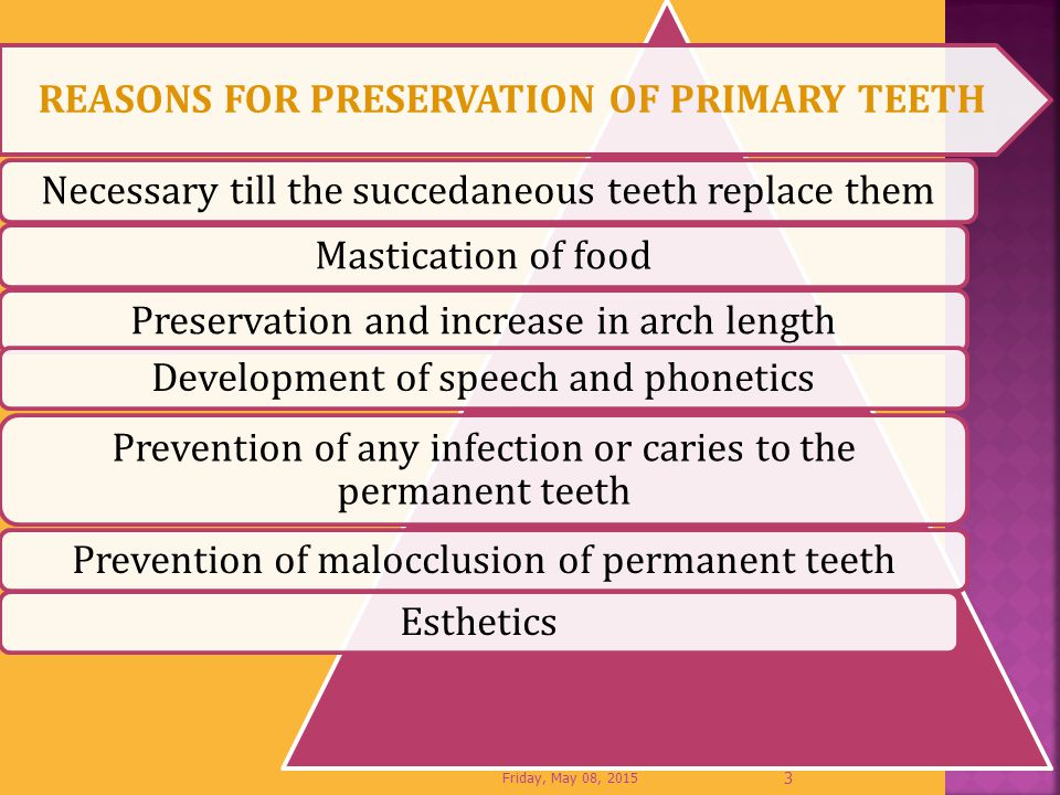 (OLD CONCEPT- EXTENSION FOR PREVENTION) Cavity design dictated by site & extent of lesion.