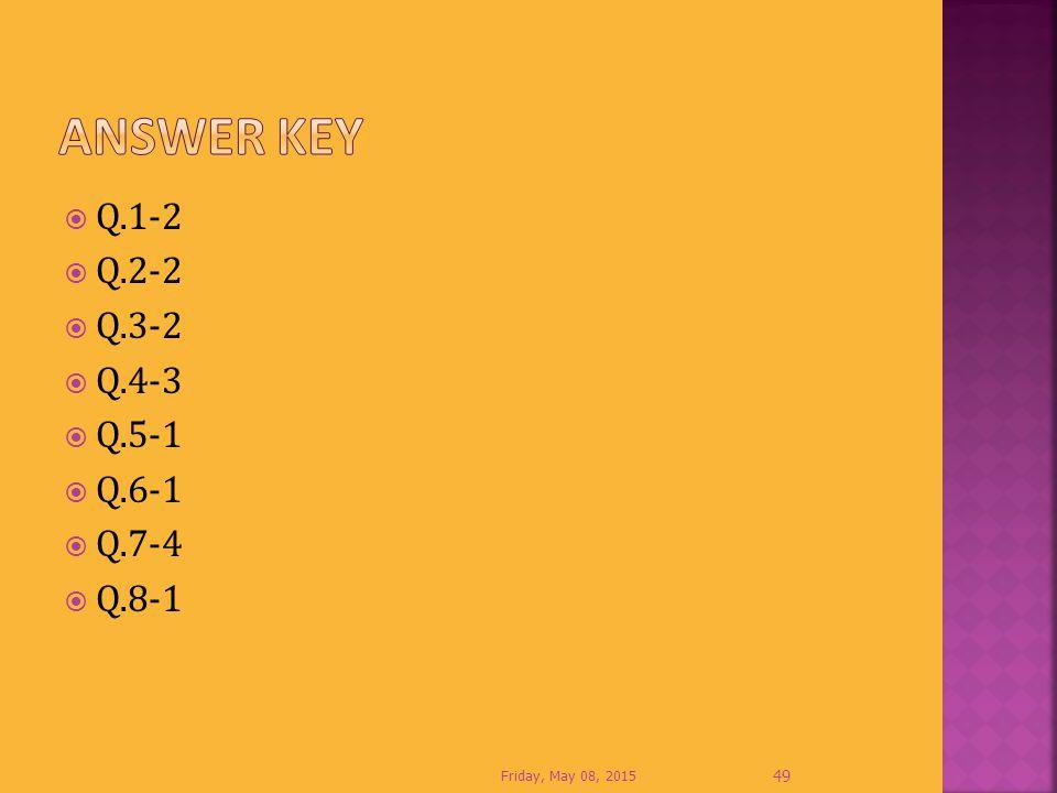  Q.1-2  Q.2-2  Q.3-2  Q.4-3  Q.5-1  Q.6-1  Q.7-4  Q.8-1 Friday, May 08, 2015 49