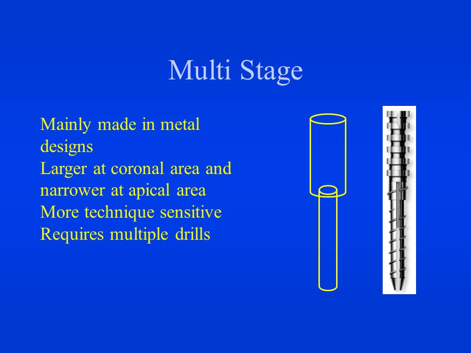 Multi Stage Mainly made in metal designs Larger at coronal area and narrower at apical area More technique sensitive Requires multiple drills