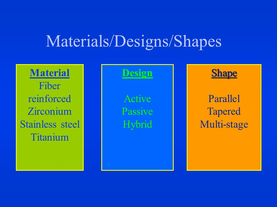 Materials/Designs/Shapes Material Fiber reinforced Zirconium Stainless steel Titanium Design Active Passive HybridShape Parallel Tapered Multi-stage