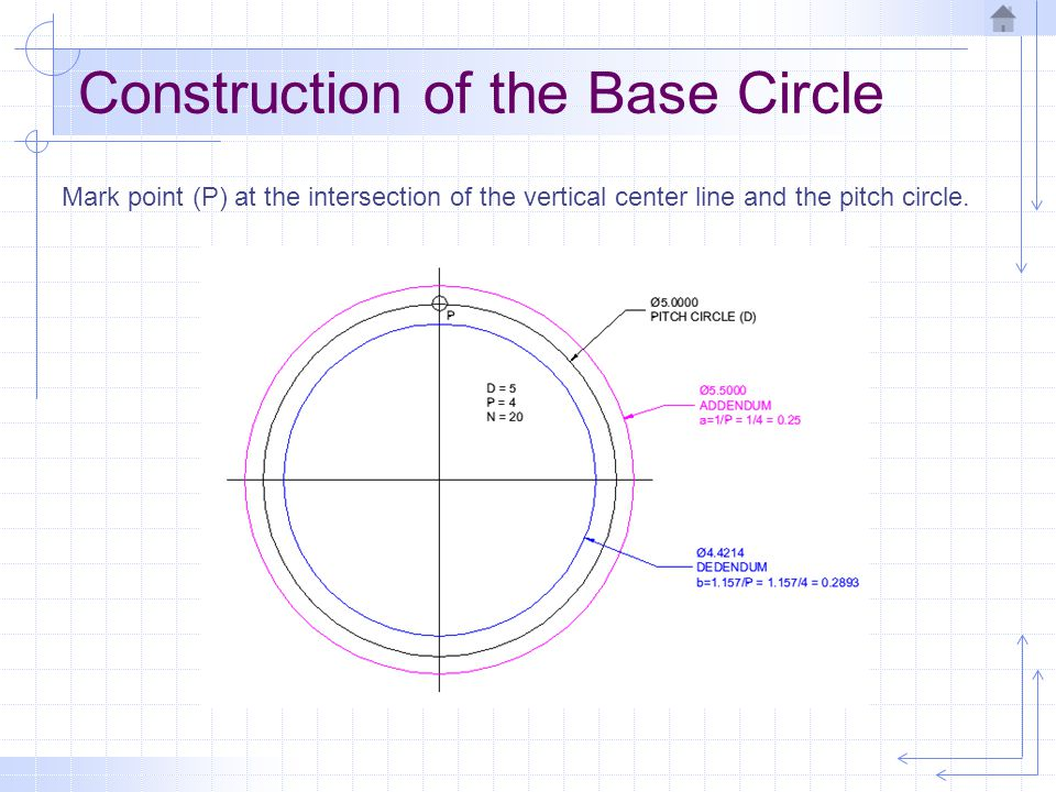 Construction of the Base Circle Construct a line perpendicular to the pressure angle and passing through point (P).