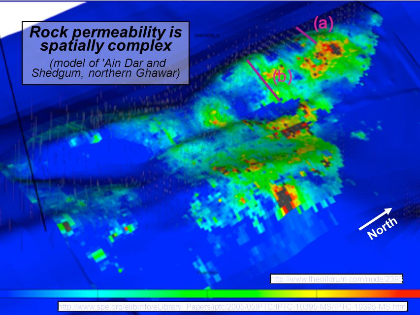 http://www.theoildrum.com/node/2393 http://www.spe.org/elibinfo/eLibrary_Papers/iptc/2005/05IPTC/IPTC-10395-MS/IPTC-10395-MS.htm Rock permeability is spatially complex (model of Ain Dar and Shedgum, northern Ghawar)‏ North