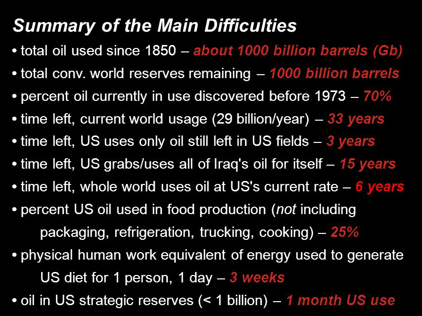 Summary of the Main Difficulties total oil used since 1850 – about 1000 billion barrels (Gb)‏ total conv.