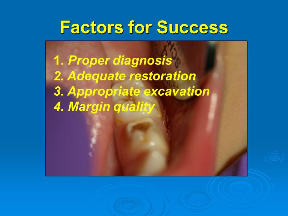 Factors for Success 1. Proper diagnosis 2. Adequate restoration 3. Appropriate excavation 4. Margin quality