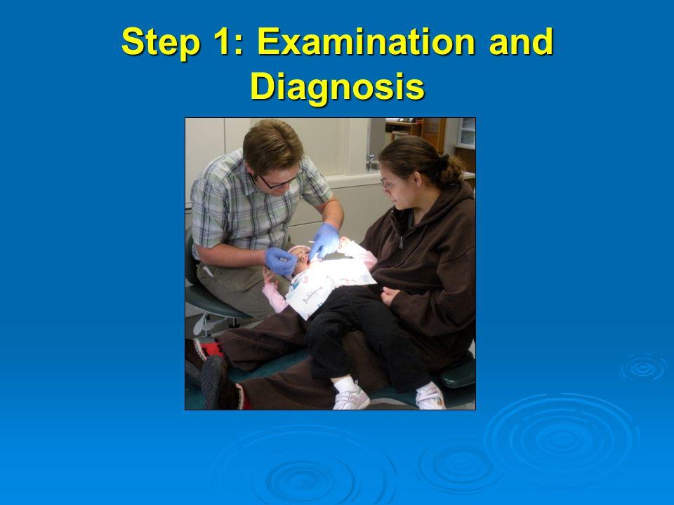 Step 1: Examination and Diagnosis