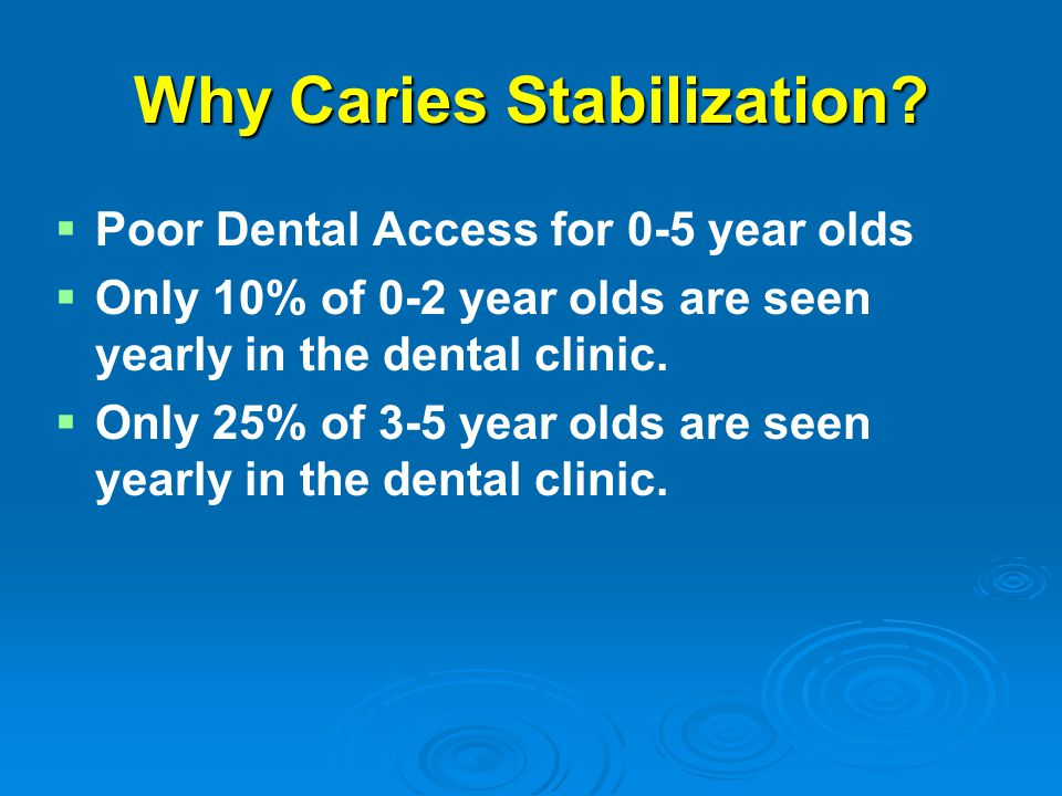 Why Caries Stabilization?   Poor Dental Access for 0-5 year olds   Only 10% of 0-2 year olds are seen yearly in the dental clinic.   Only 25% of