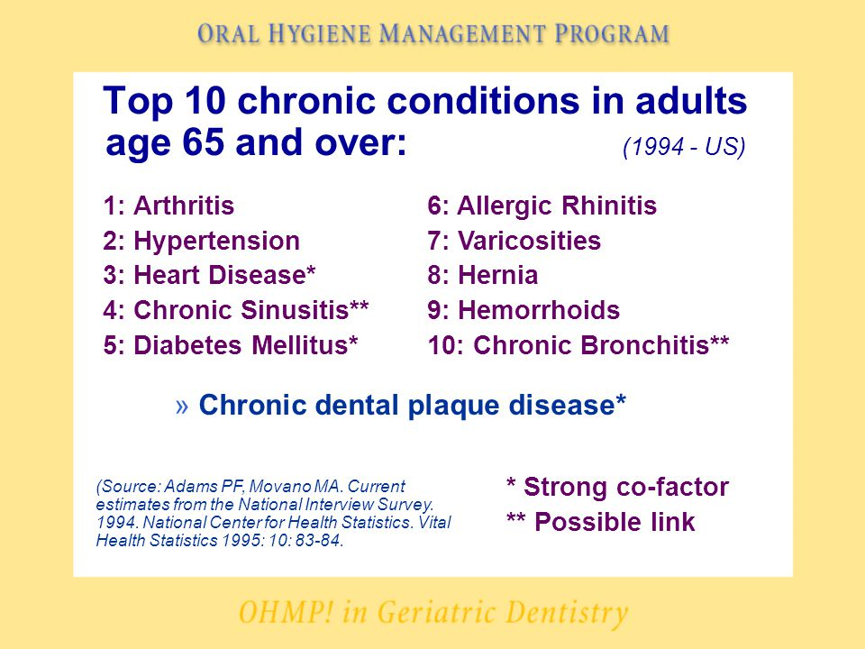 Top 10 chronic conditions in adults age 65 and over: (1994 - US) 1: Arthritis 2: Hypertension 3: Heart Disease* 4: Chronic Sinusitis** 5: Diabetes Mellitus* » Chronic dental plaque disease* 6: Allergic Rhinitis 7: Varicosities 8: Hernia 9: Hemorrhoids 10: Chronic Bronchitis** * Strong co-factor ** Possible link (Source: Adams PF, Movano MA.