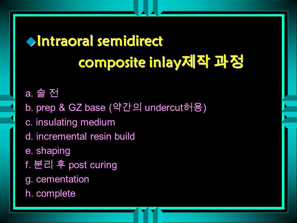 u Intraoral semidirect composite inlay 제작 과정 composite inlay 제작 과정 a. 술 전 b. prep & GZ base ( 약간의 undercut 허용 ) c. insulating medium d. incremental re
