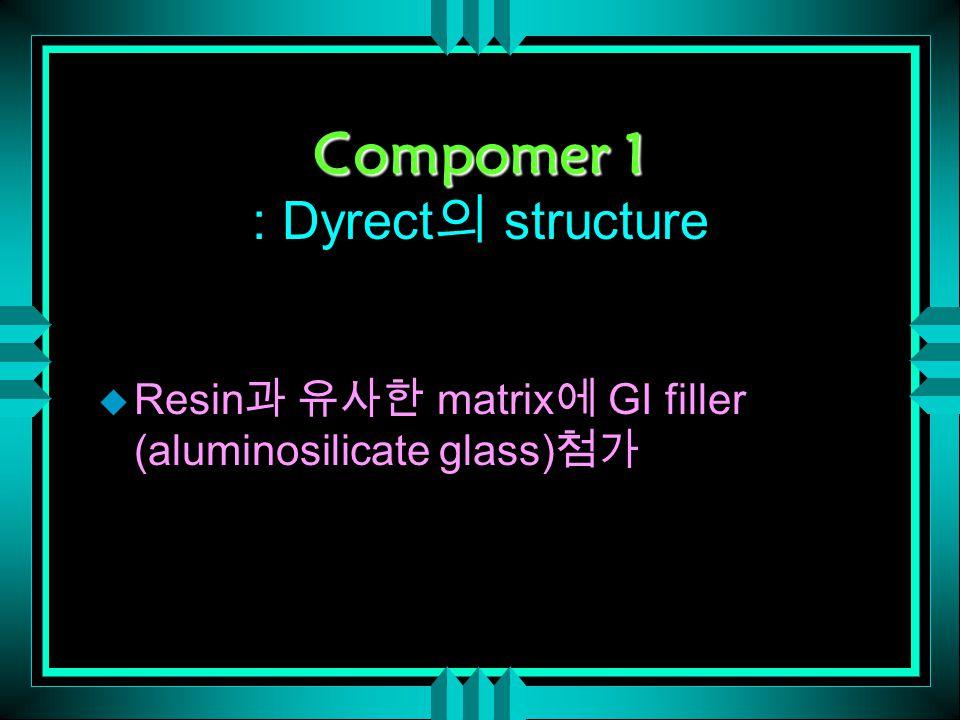 Compomer 1 Compomer 1 : Dyrect 의 structure u Resin 과 유사한 matrix 에 GI filler (aluminosilicate glass) 첨가