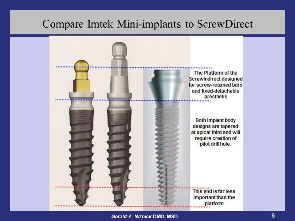 Gerald A. Niznick DMD, MSD 6 Compare Imtek Mini-implants to ScrewDirect