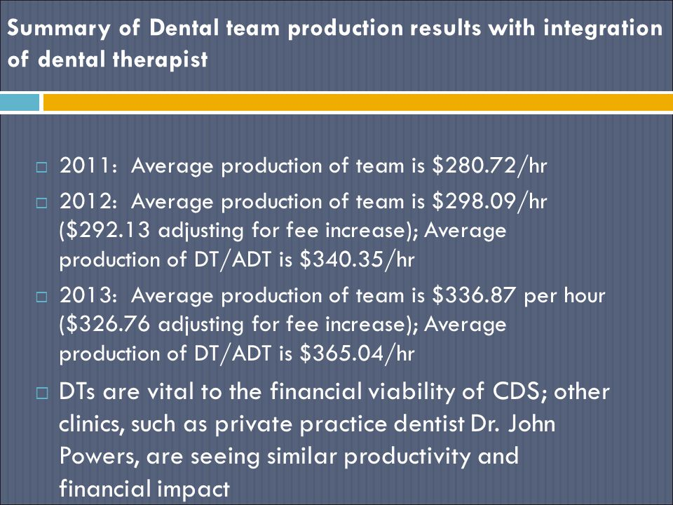 Summary of Dental team production results with integration of dental therapist  2011: Average production of team is $280.72/hr  2012: Average production of team is $298.09/hr ($292.13 adjusting for fee increase); Average production of DT/ADT is $340.35/hr  2013: Average production of team is $336.87 per hour ($326.76 adjusting for fee increase); Average production of DT/ADT is $365.04/hr  DTs are vital to the financial viability of CDS; other clinics, such as private practice dentist Dr.