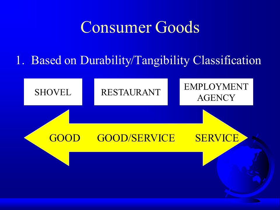 Consumer Goods 1. Based on Durability/Tangibility Classification SHOVEL RESTAURANT EMPLOYMENT AGENCY GOOD GOOD/SERVICE SERVICE
