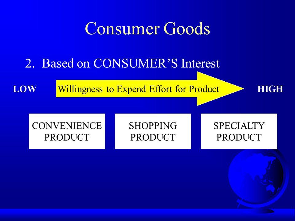 Consumer Goods 2.