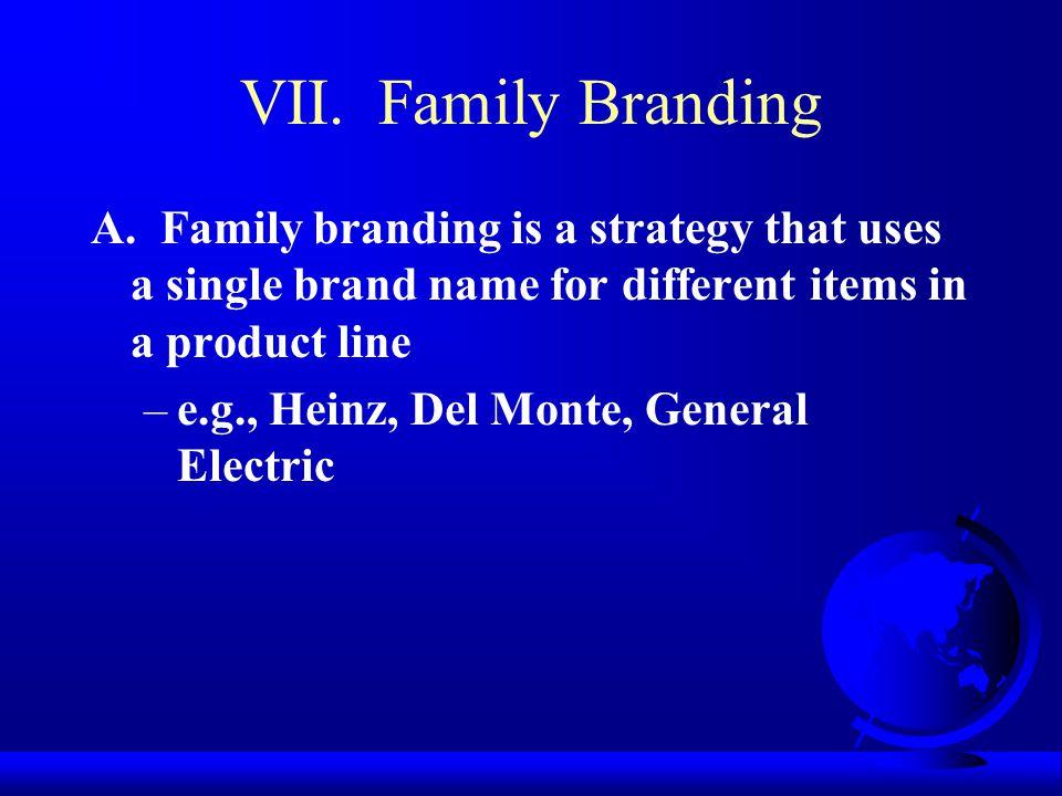 VII. Family Branding A.