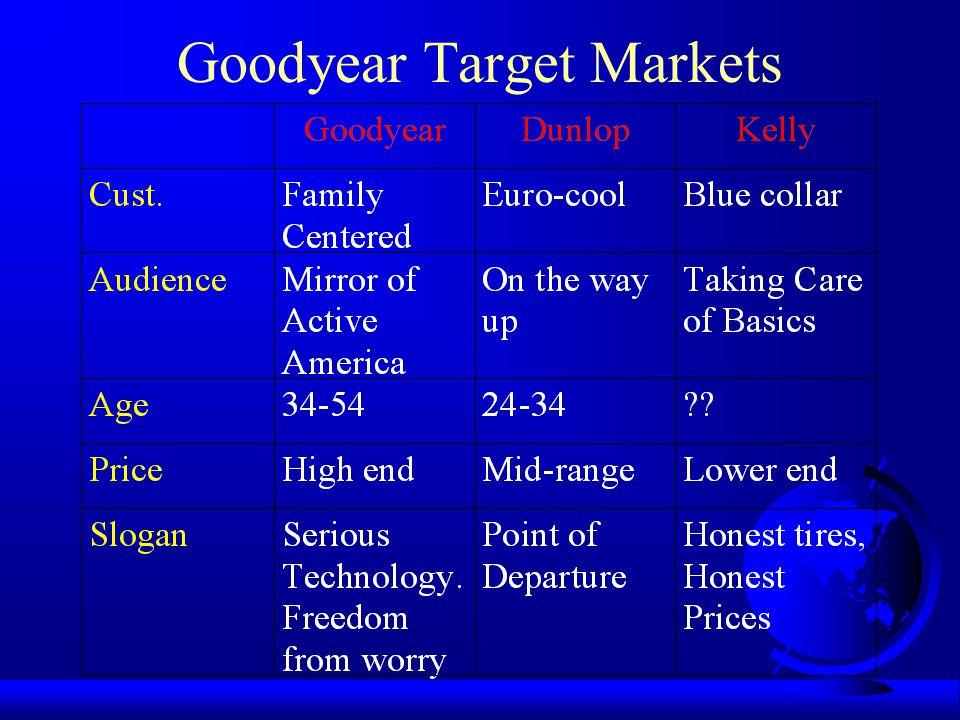 Goodyear Target Markets