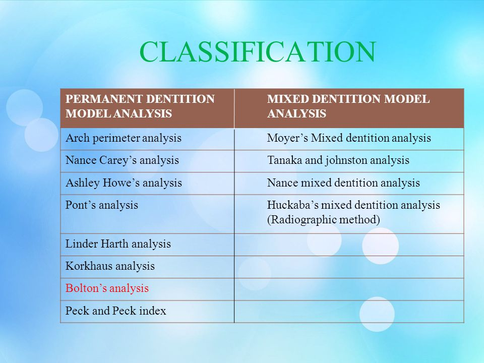 CLASSIFICATION PERMANENT DENTITION MODEL ANALYSIS MIXED DENTITION MODEL ANALYSIS Arch perimeter analysisMoyer's Mixed dentition analysis Nance Carey's