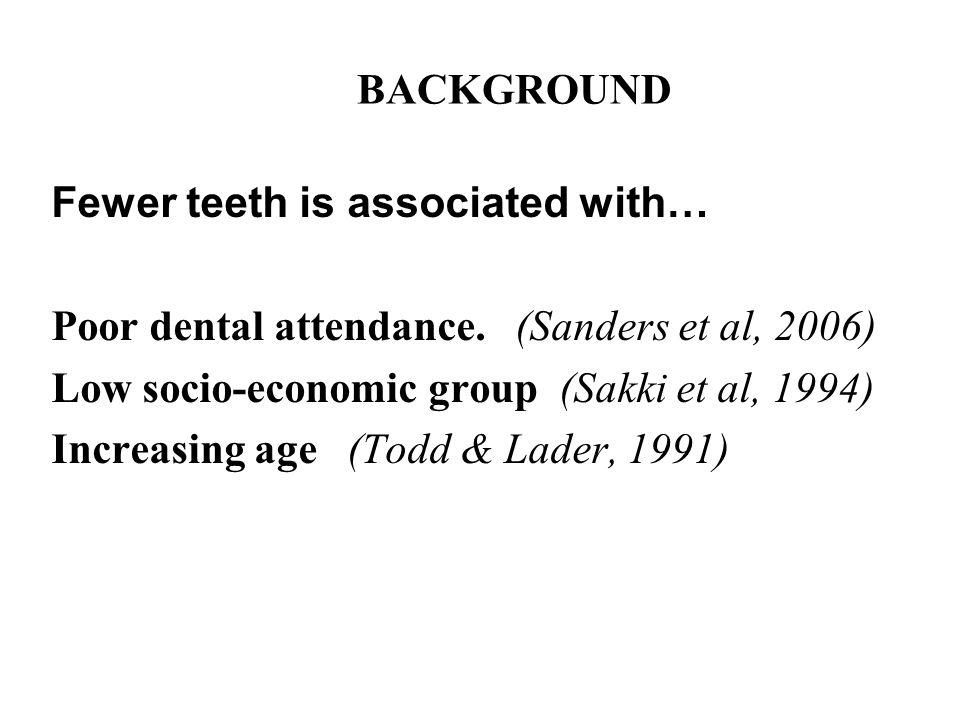 Fewer teeth is associated with… Poor dental attendance. (Sanders et al, 2006) Low socio-economic group (Sakki et al, 1994) Increasing age (Todd & Lade