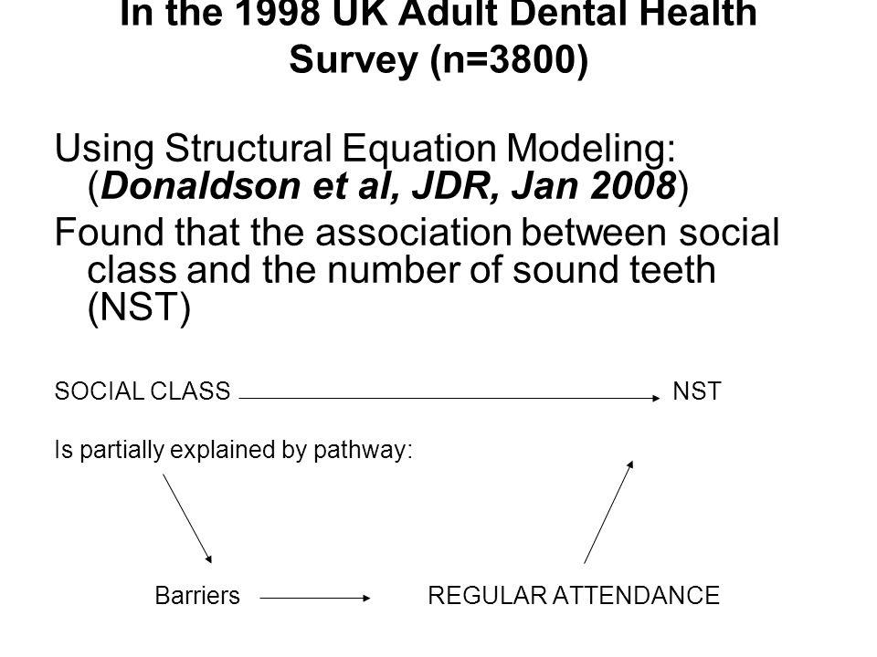 In the 1998 UK Adult Dental Health Survey (n=3800) Using Structural Equation Modeling: (Donaldson et al, JDR, Jan 2008) Found that the association bet