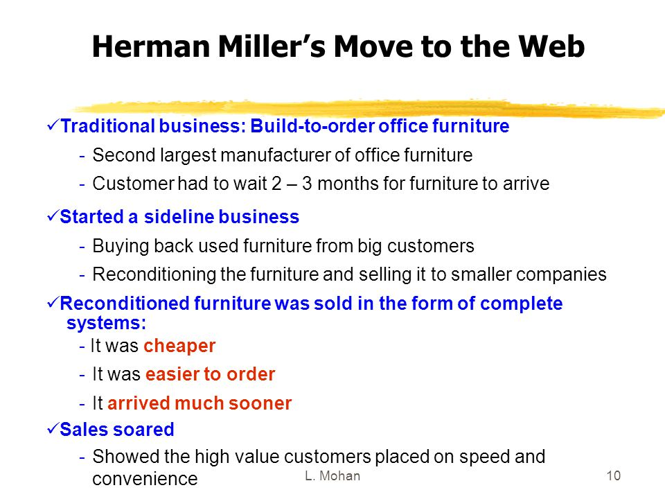 L. Mohan10 Herman Miller's Move to the Web Traditional business: Build-to-order office furniture -Second largest manufacturer of office furniture -Cus