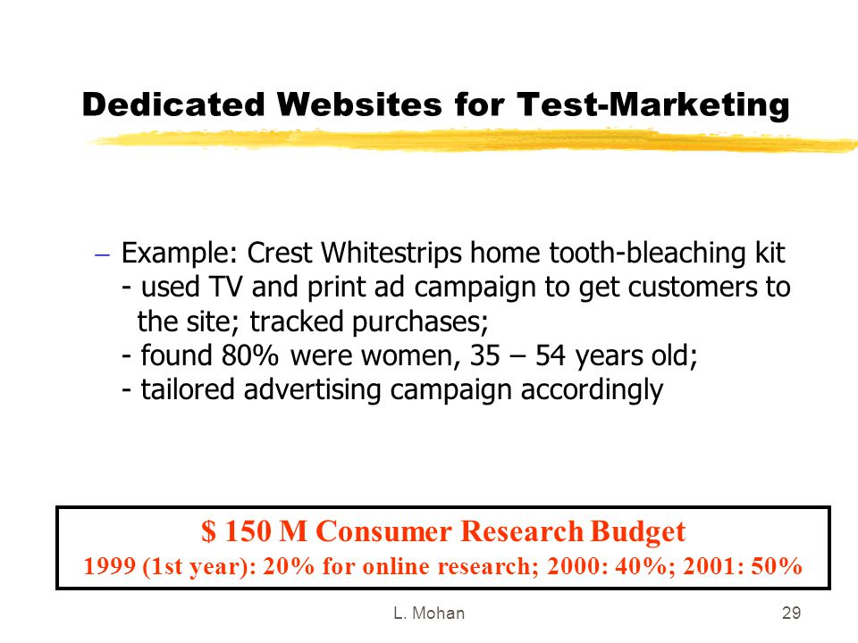 L. Mohan29 Dedicated Websites for Test-Marketing  Example: Crest Whitestrips home tooth-bleaching kit - used TV and print ad campaign to get customer