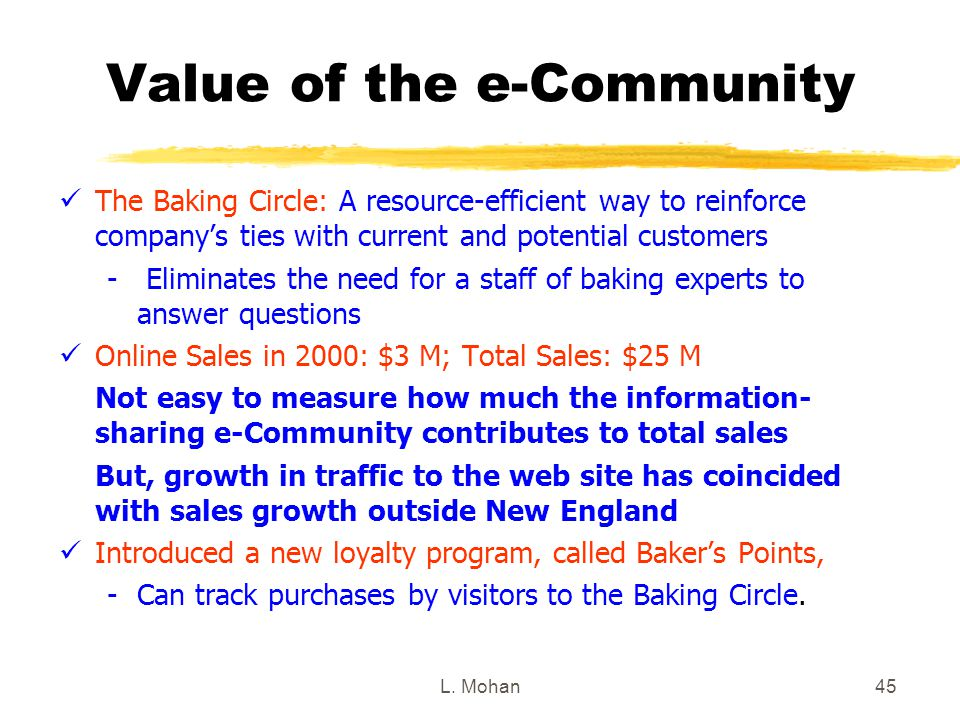L. Mohan45 Value of the e-Community The Baking Circle: A resource-efficient way to reinforce company's ties with current and potential customers - Eli