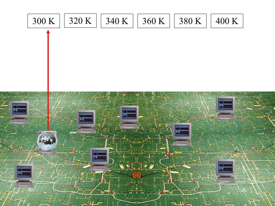 300 K 320 K 340 K360 K380 K400 K