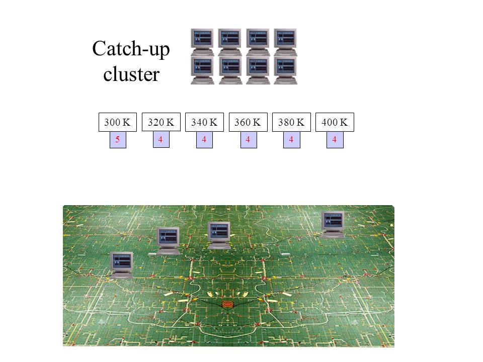5 300 K 320 K 340 K360 K380 K400 K 4 4444 Catch-up cluster