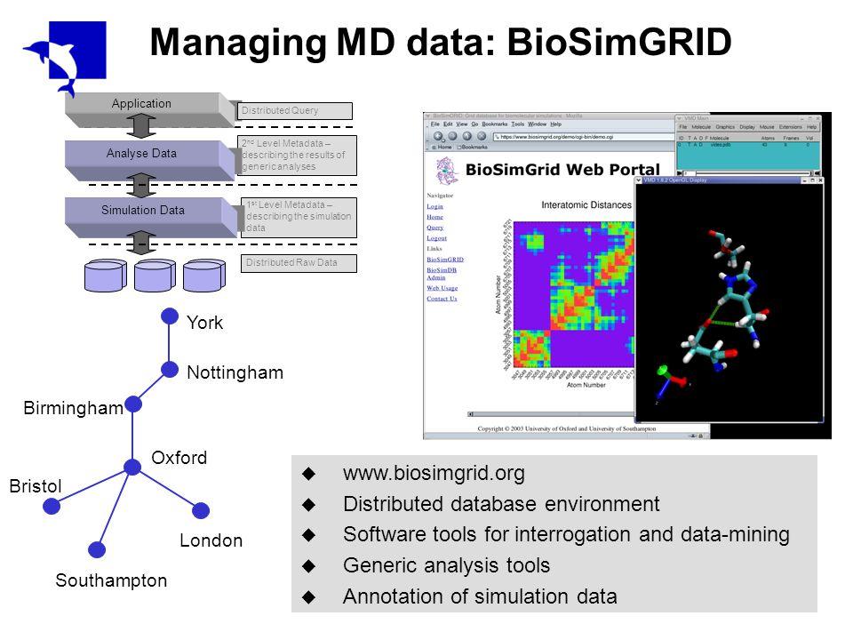 Managing MD data: BioSimGRID u www.biosimgrid.org u Distributed database environment u Software tools for interrogation and data-mining u Generic anal