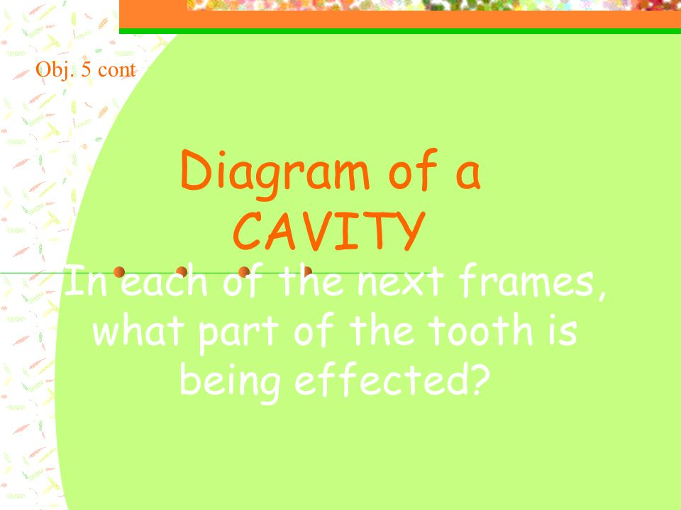 In each of the next frames, what part of the tooth is being effected.