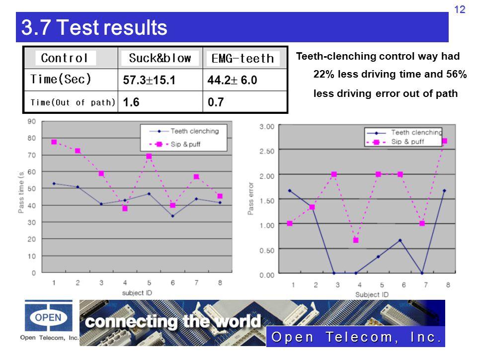 Open Telecom, Inc.