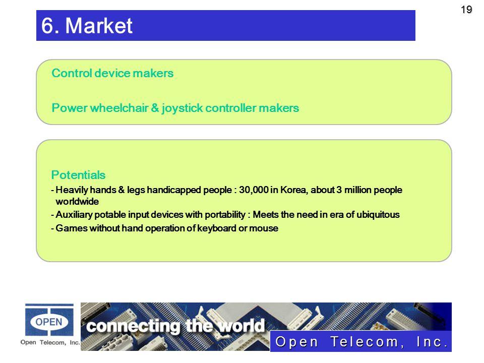 Open Telecom, Inc.19 6.