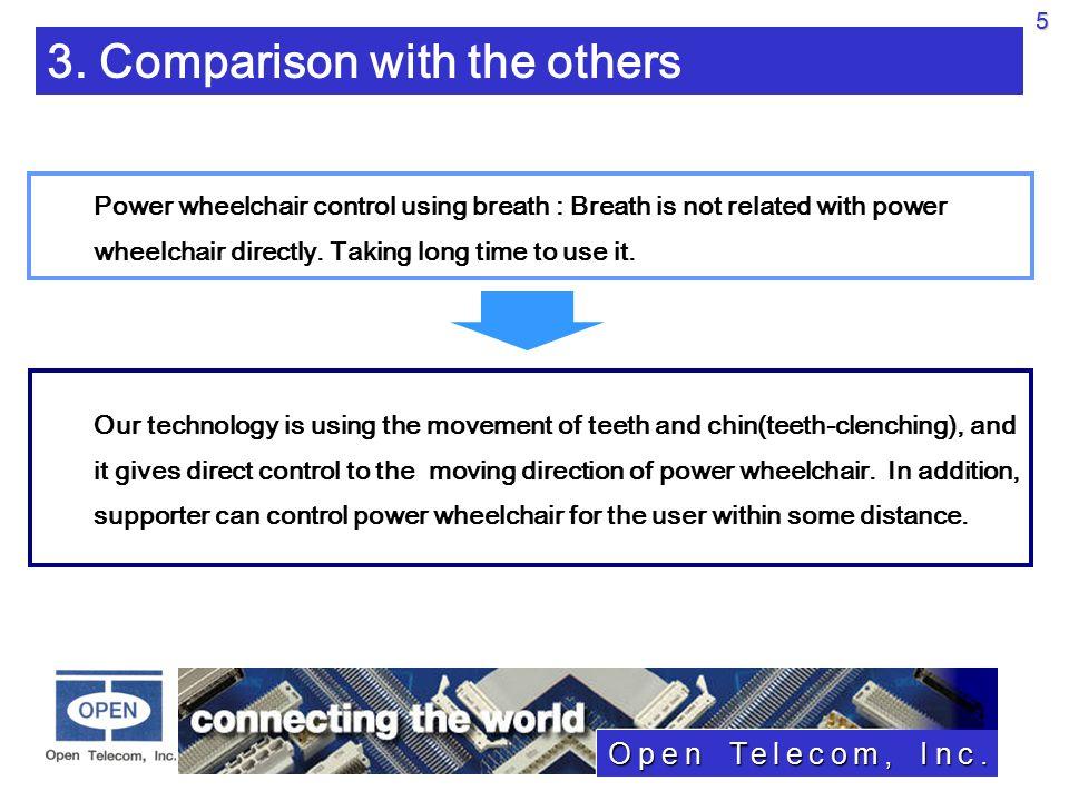 Open Telecom, Inc.5 3.