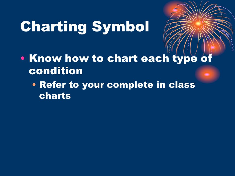 Charting Symbol Know how to chart each type of condition Refer to your complete in class charts
